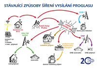 schema_vysilani.pdf